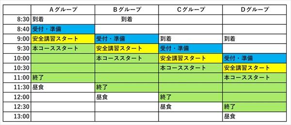 フォレストアドベンチャー・小田原_社内イベント_社員研修_リスクマネジメント